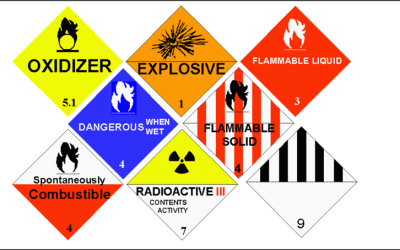 Significant Changes to the 2019 IATA Dangerous Goods Regulations
